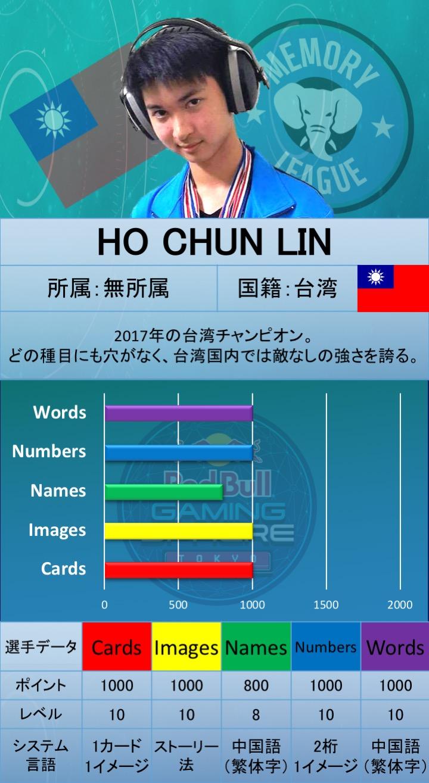 ホ・チュンリン